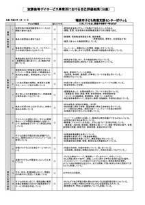 ④事業所向け(放デイ) 公表のサムネイル